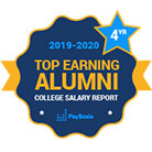 2019-20 College Salary Report Badge