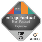 College Factual Engineering Ranking Badge