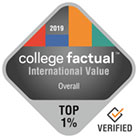 College Factual Overall Ranking Badge