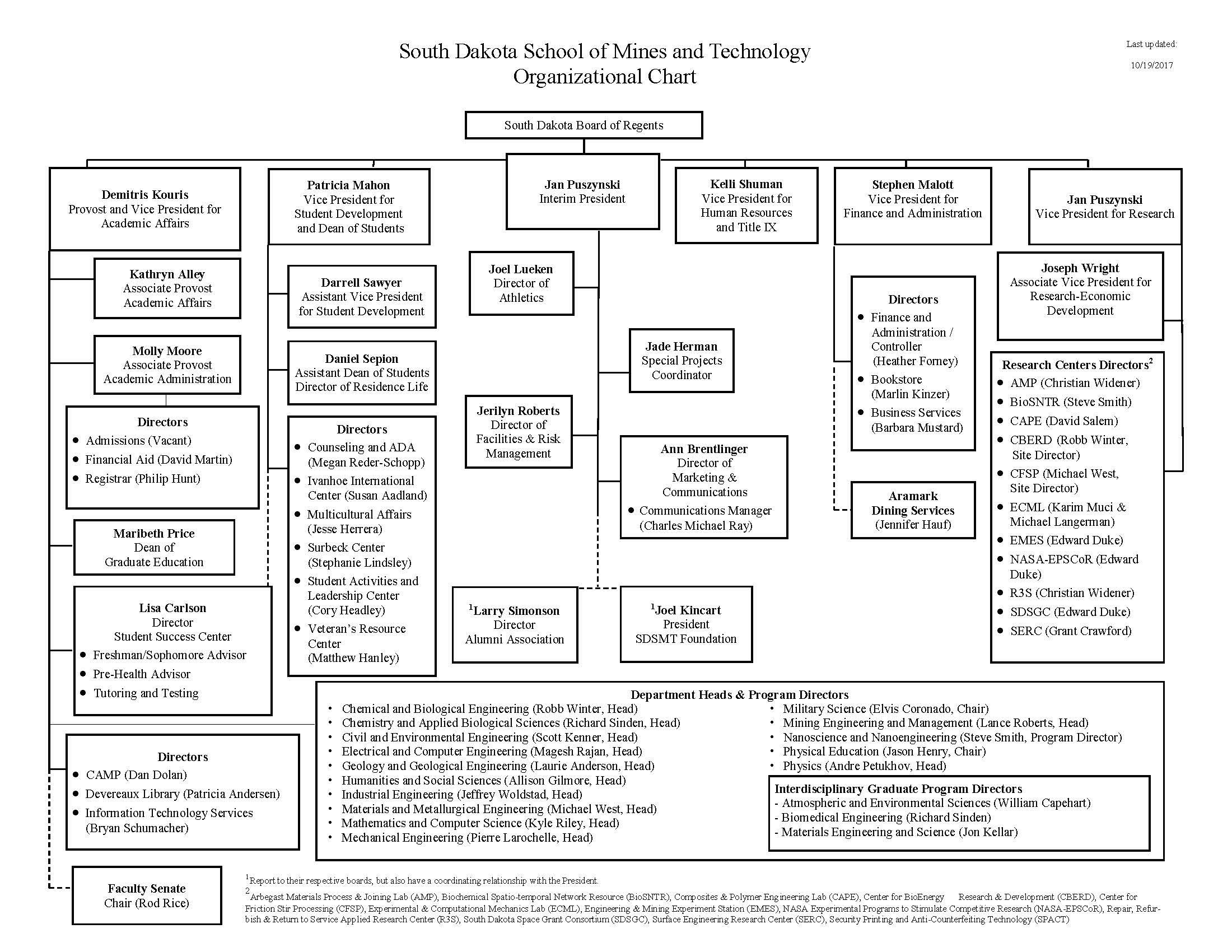 pdf психологическая диета или